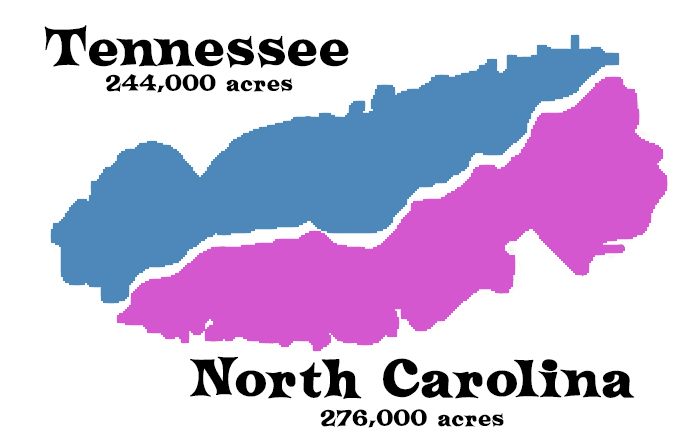 Breakdown of how many park acres are in Tennessee and North Carolina.